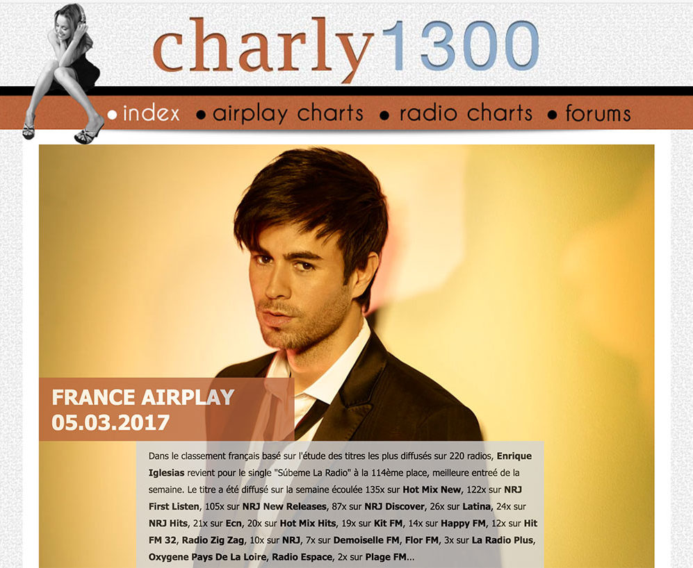 charly 1300